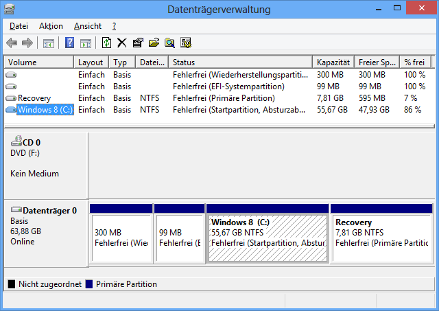 Windows 8.1 Dualboot: Datenträgerverwaltung