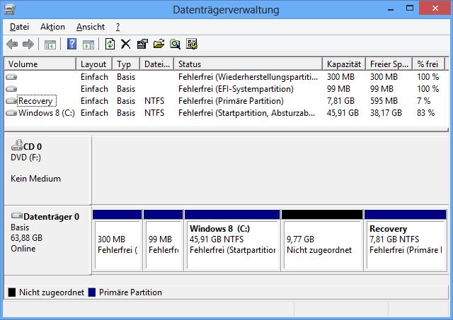 Windows 8.1 Dualboot: Datenträgerverwaltung freier Platz
