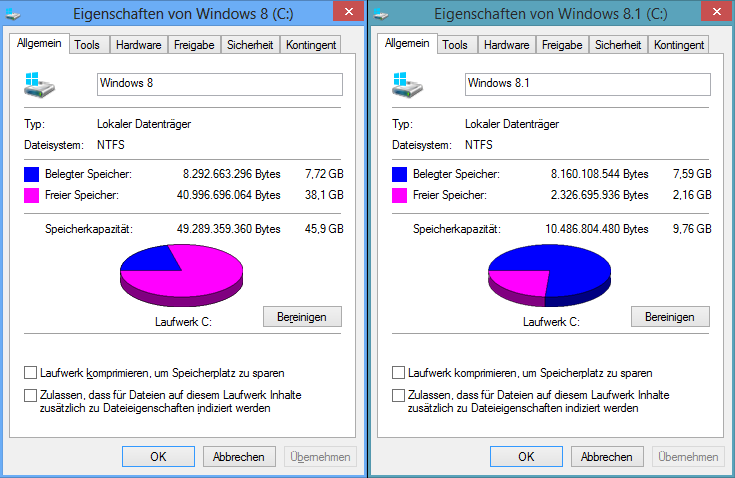 Windows 8.1 Dualboot: Festplattenbelegung