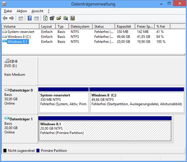 Fertige virtuelle Festplatte mit Partition