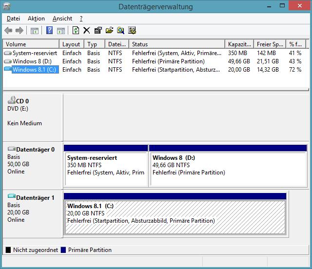 Datenträgerverwaltung aus Sicht von Windows 8.1