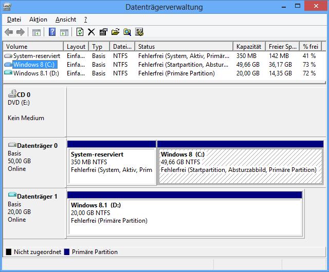 Datenträgerverwaltung aus Sicht von Windows 8