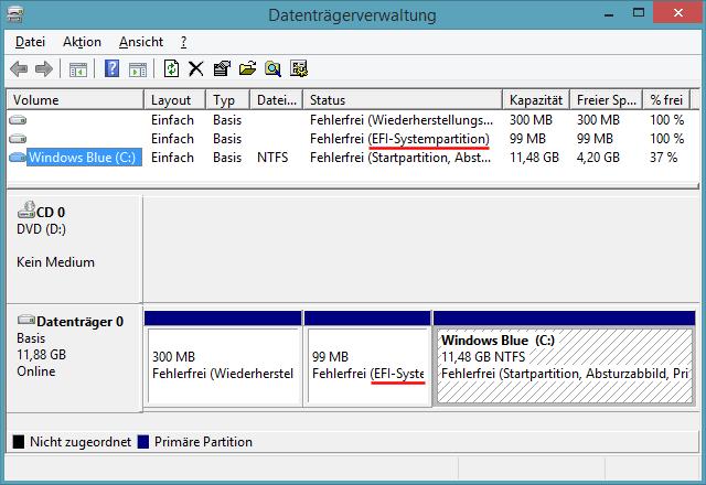 VMware UEFI Datenträgerverwaltung mit  GPT-Laufwerk