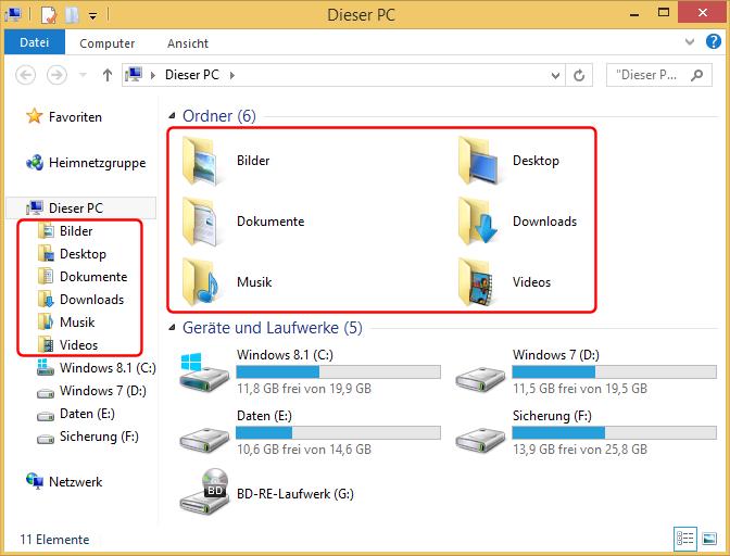 Windows 8.1 Explorer Ausgangsituation